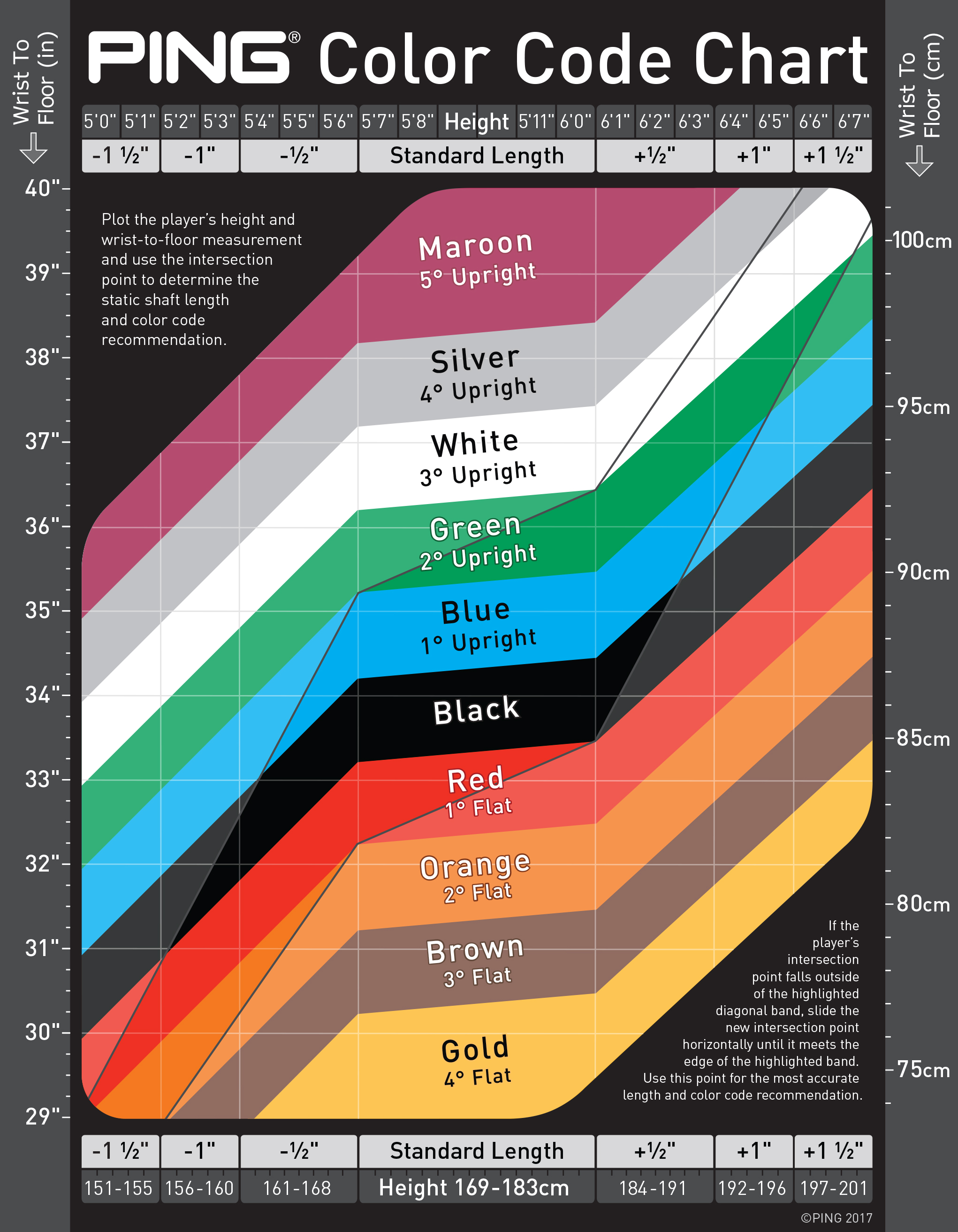 Ping golf color code chart